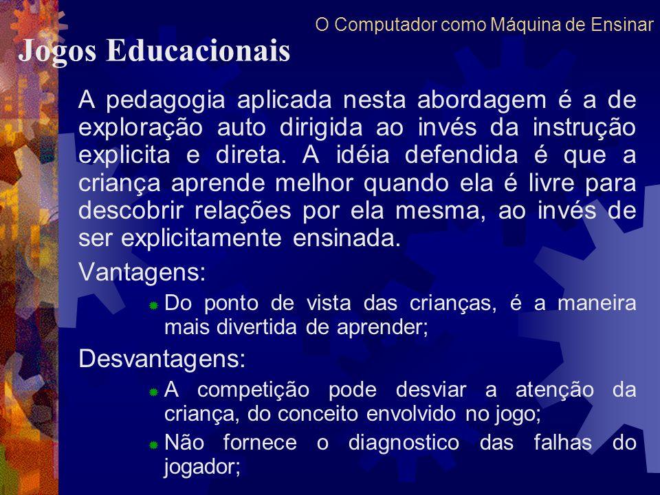 O Computador como Máquina de Ensinar A pedagogia aplicada nesta abordagem é a de exploração auto dirigida ao invés da instrução explicita e direta. A
