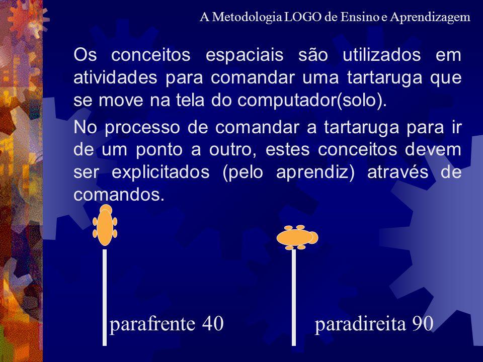 Os conceitos espaciais são utilizados em atividades para comandar uma tartaruga que se move na tela do computador(solo). No processo de comandar a tar
