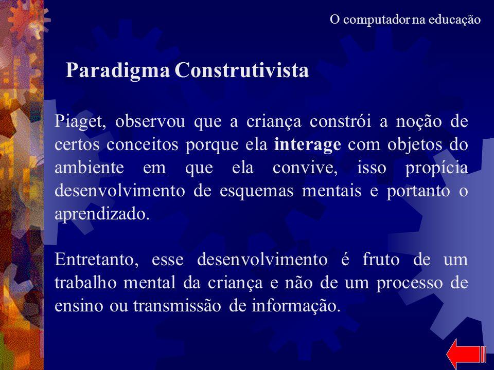 Paradigma Construtivista Piaget, observou que a criança constrói a noção de certos conceitos porque ela interage com objetos do ambiente em que ela co