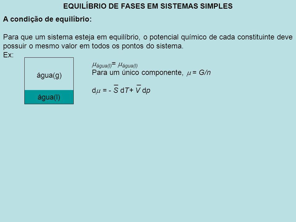 EQUILÍBRIO DE FASES EM SISTEMAS SIMPLES Estabilidade das fases formadas por uma substância pura: _ _ _ ( sólido / T) p = - S sólido ( líquido / T) p = - S líquido ( gás / T) p = - S gás _ _ _ Em qualquer temperatura: S gás >>S líquido >S sólido s l g TfTf T eb T s l TfTf T a b a b Se T < T f : b < a fase sólida mais estável Se T > T f : a < b fase líquida mais estável