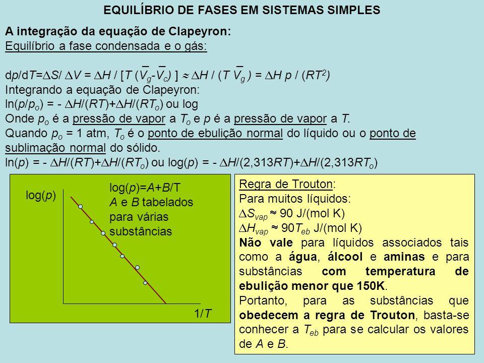 EQUILÍBRIO DE FASES EM SISTEMAS SIMPLES A integração da equação de Clapeyron: Equilíbrio a fase condensada e o gás: _ _ _ dp/dT= S/ V = H / [T (V g -V