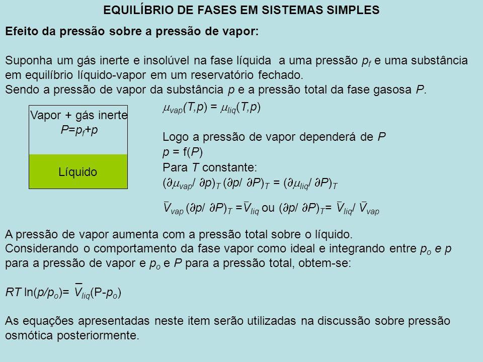 EQUILÍBRIO DE FASES EM SISTEMAS SIMPLES Efeito da pressão sobre a pressão de vapor: Suponha um gás inerte e insolúvel na fase líquida a uma pressão p