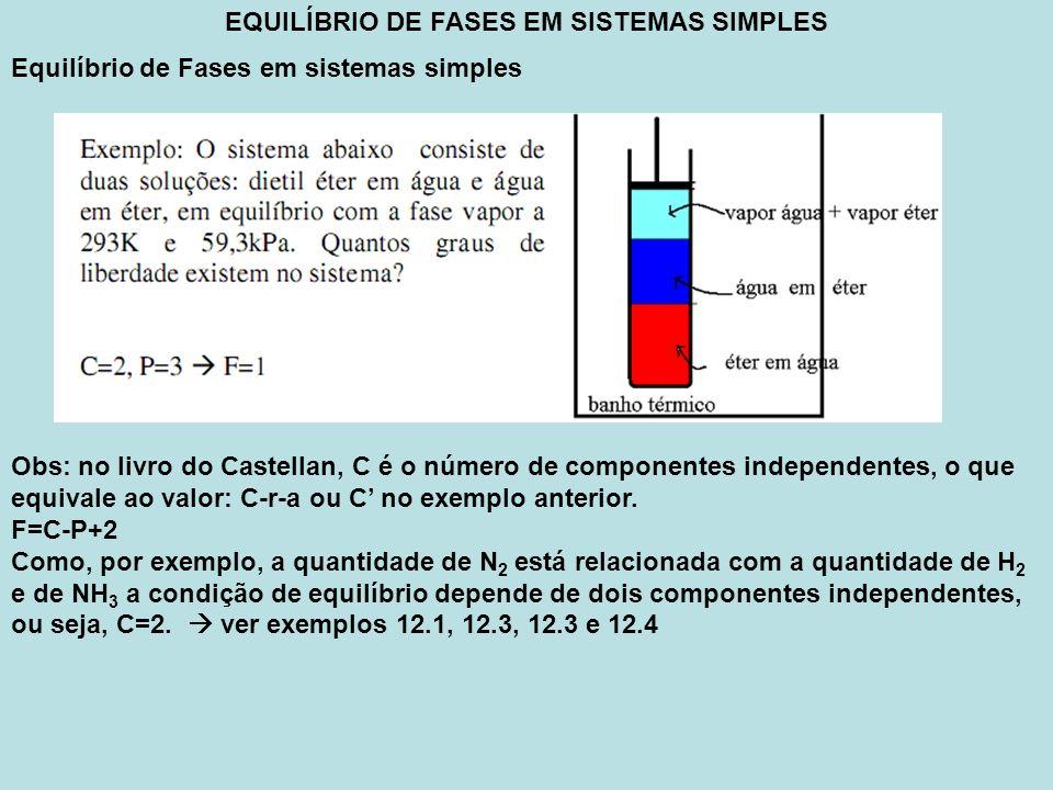 EQUILÍBRIO DE FASES EM SISTEMAS SIMPLES Equilíbrio de Fases em sistemas simples Obs: no livro do Castellan, C é o número de componentes independentes,