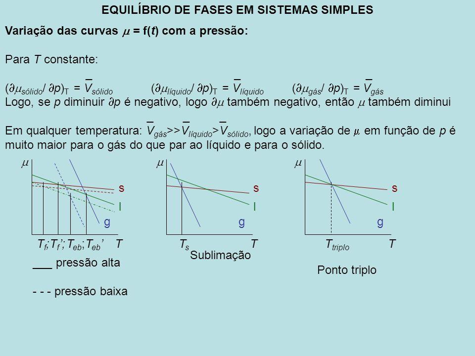 EQUILÍBRIO DE FASES EM SISTEMAS SIMPLES Variação das curvas = f(t) com a pressão: Regra de Trouton: Para muitos líquidos: S vap 90 J/(mol K) H vap 90T eb J/(mol K) Não vale para líquidos associados tais como a água, álcool e aminas e para substâncias com temperatura de ebulição menor que 150K.