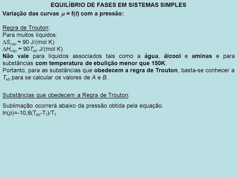 EQUILÍBRIO DE FASES EM SISTEMAS SIMPLES Variação das curvas = f(t) com a pressão: Regra de Trouton: Para muitos líquidos: S vap 90 J/(mol K) H vap 90T