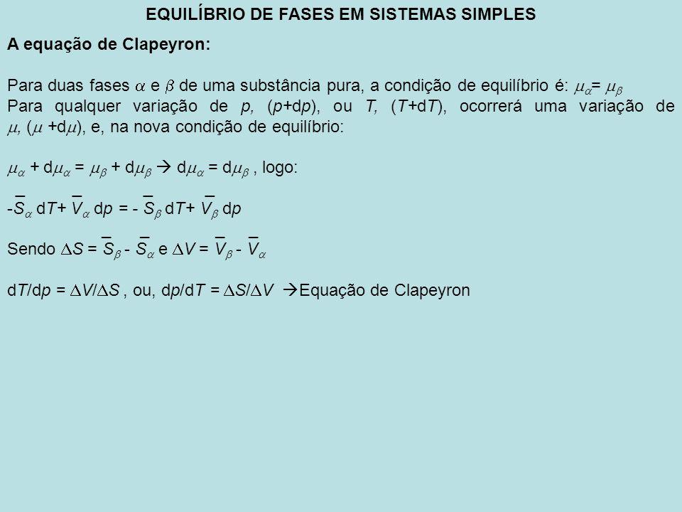 EQUILÍBRIO DE FASES EM SISTEMAS SIMPLES Equilíbrio sólido-líquido: dp/dT = S fus / V fus S fus = H fus /T H fus > 0 (sempre absorve calor para fundir) Portanto: S fus > 0 sempre.
