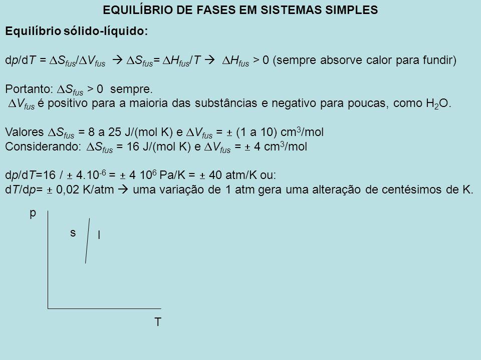 EQUILÍBRIO DE FASES EM SISTEMAS SIMPLES Equilíbrio sólido-líquido: dp/dT = S fus / V fus S fus = H fus /T H fus > 0 (sempre absorve calor para fundir)