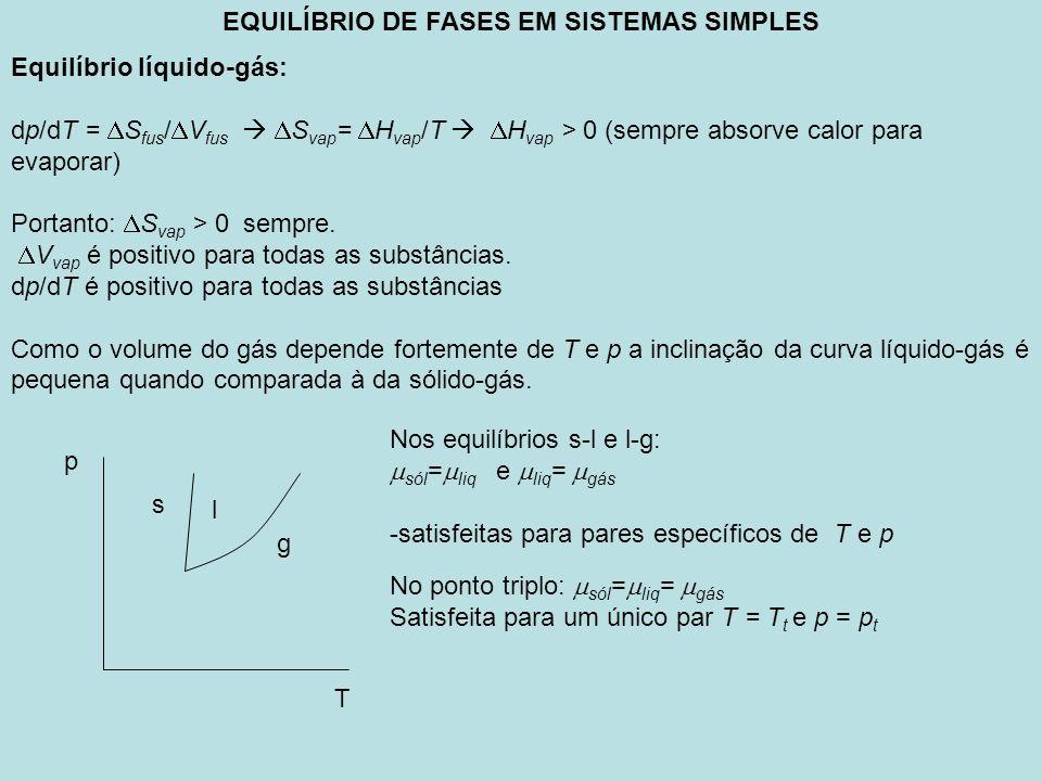 EQUILÍBRIO DE FASES EM SISTEMAS SIMPLES Equilíbrio líquido-gás: dp/dT = S fus / V fus S vap = H vap /T H vap > 0 (sempre absorve calor para evaporar)
