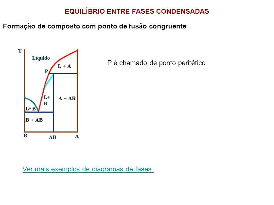 EQUILÍBRIO ENTRE FASES CONDENSADAS Formação de composto com ponto de fusão congruente P é chamado de ponto peritético Ver mais exemplos de diagramas d
