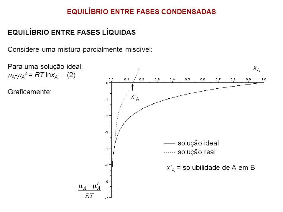 EQUILÍBRIO ENTRE FASES CONDENSADAS EQUILÍBRIO ENTRE FASES LÍQUIDAS Considere uma mistura parcialmente miscível: Para uma solução ideal: A - A o = RT l