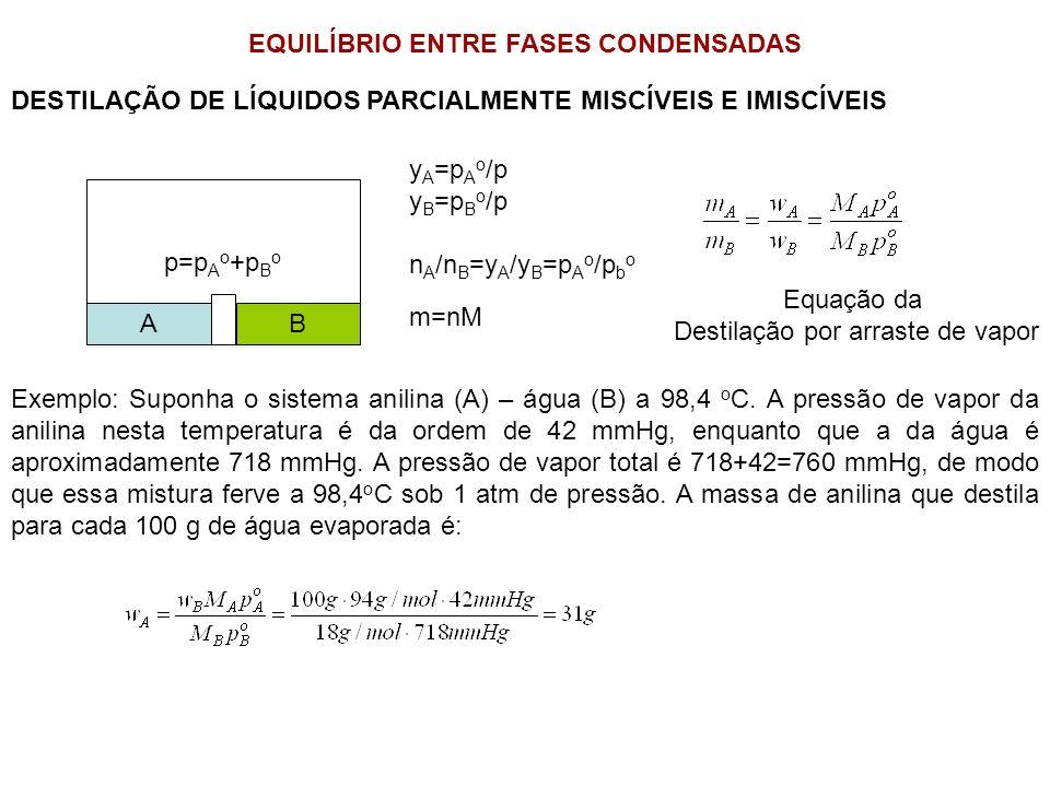 EQUILÍBRIO ENTRE FASES CONDENSADAS DESTILAÇÃO DE LÍQUIDOS PARCIALMENTE MISCÍVEIS E IMISCÍVEIS p=p A o +p B o AB y A =p A o /p y B =p B o /p n A /n B =