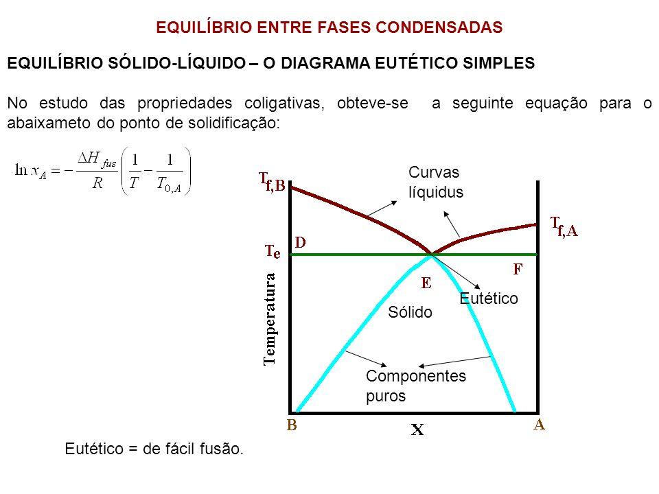 EQUILÍBRIO ENTRE FASES CONDENSADAS EQUILÍBRIO SÓLIDO-LÍQUIDO – O DIAGRAMA EUTÉTICO SIMPLES No estudo das propriedades coligativas, obteve-se a seguint