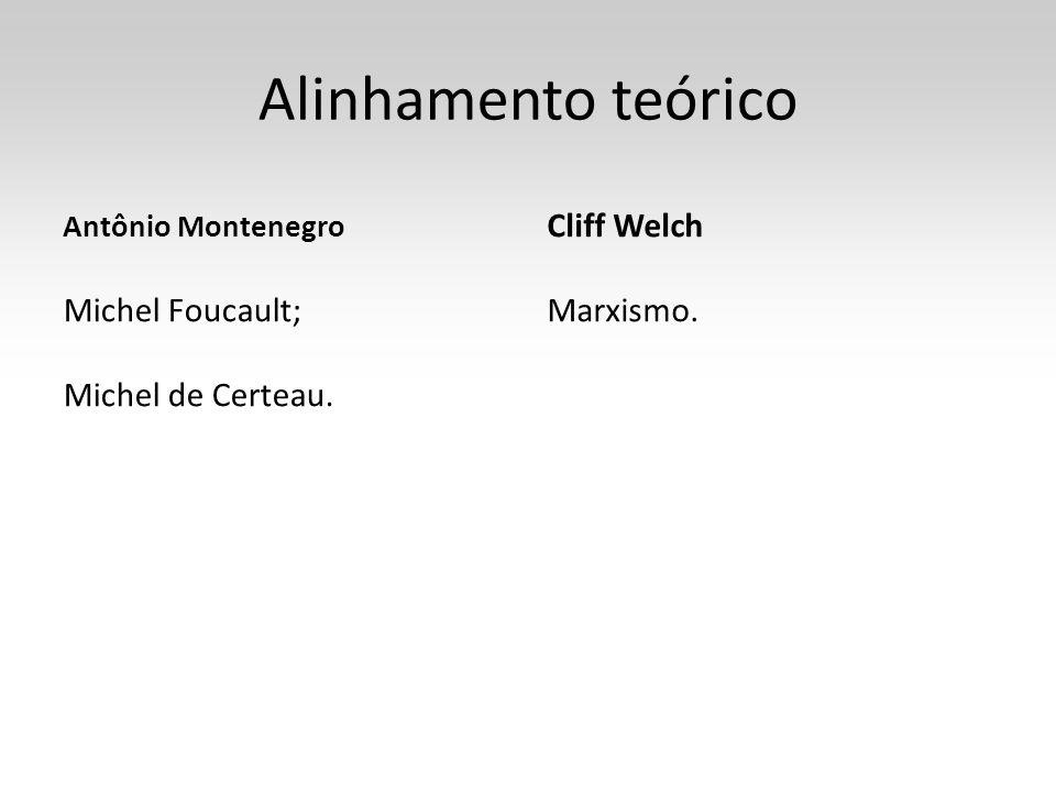 Alinhamento teórico Antônio Montenegro Michel Foucault; Michel de Certeau. Cliff Welch Marxismo.