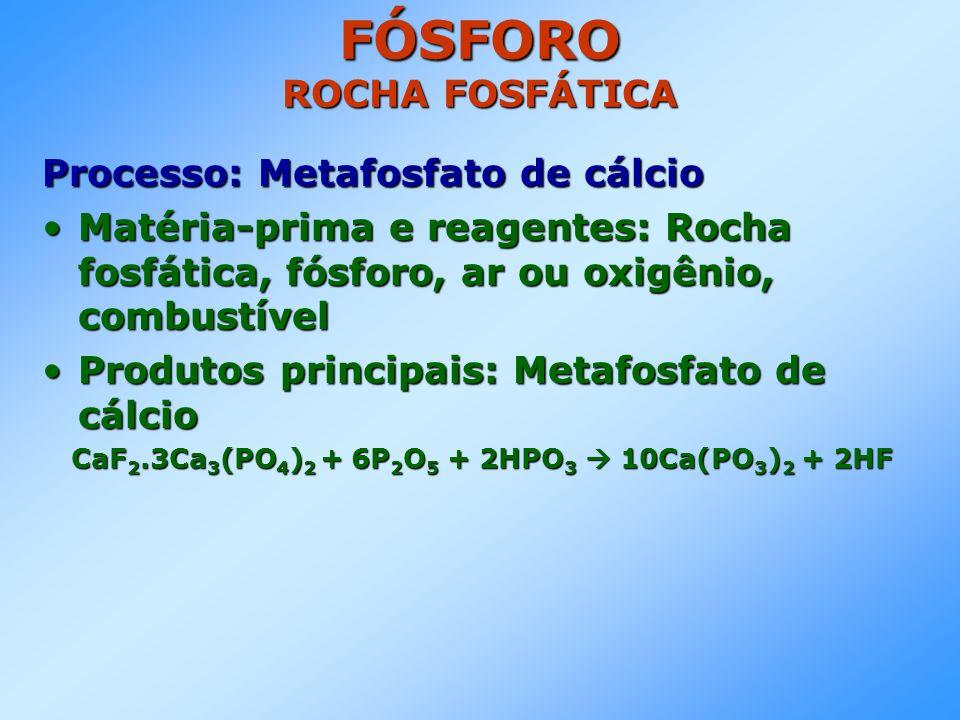 FÓSFORO ROCHA FOSFÁTICA Processo: Metafosfato de cálcio Matéria-prima e reagentes: Rocha fosfática, fósforo, ar ou oxigênio, combustívelMatéria-prima e reagentes: Rocha fosfática, fósforo, ar ou oxigênio, combustível Produtos principais: Metafosfato de cálcioProdutos principais: Metafosfato de cálcio CaF 2.3Ca 3 (PO 4 ) 2 + 6P 2 O 5 + 2HPO 3 10Ca(PO 3 ) 2 + 2HF