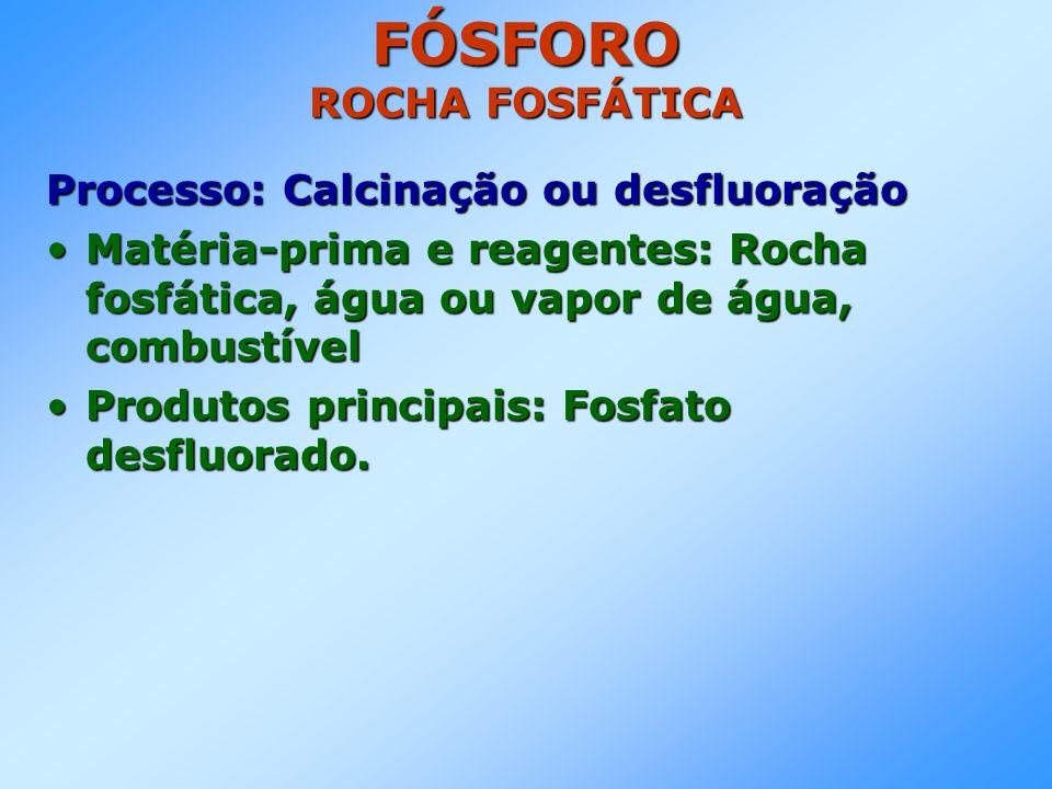 FÓSFORO ROCHA FOSFÁTICA Processo: Calcinação ou desfluoração Matéria-prima e reagentes: Rocha fosfática, água ou vapor de água, combustívelMatéria-prima e reagentes: Rocha fosfática, água ou vapor de água, combustível Produtos principais: Fosfato desfluorado.Produtos principais: Fosfato desfluorado.