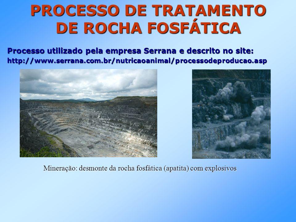 PROCESSO DE TRATAMENTO DE ROCHA FOSFÁTICA Processo utilizado pela empresa Serrana e descrito no site: http://www.serrana.com.br/nutricaoanimal/processodeproducao.asp Mineração: desmonte da rocha fosfática (apatita) com explosivos