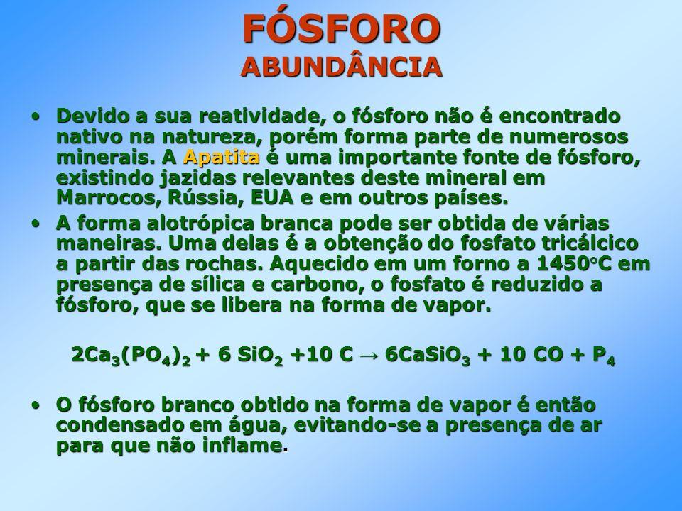 FÓSFORO ABUNDÂNCIA Devido a sua reatividade, o fósforo não é encontrado nativo na natureza, porém forma parte de numerosos minerais.