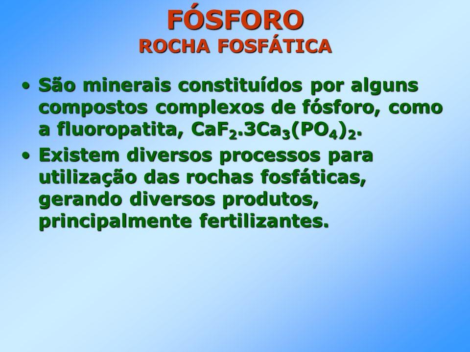 FÓSFORO ROCHA FOSFÁTICA Mina da Serrana em Cajati - SP, de onde se extrai rocha fosfática ígnea