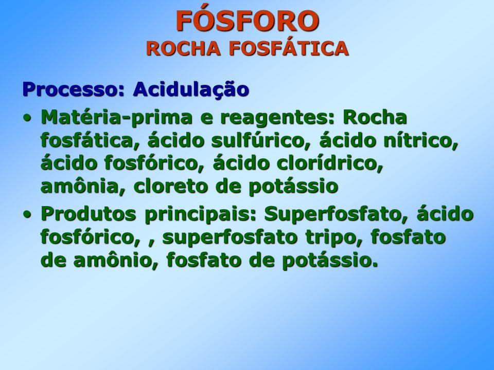 FÓSFORO ROCHA FOSFÁTICA Processo: Acidulação Matéria-prima e reagentes: Rocha fosfática, ácido sulfúrico, ácido nítrico, ácido fosfórico, ácido clorídrico, amônia, cloreto de potássioMatéria-prima e reagentes: Rocha fosfática, ácido sulfúrico, ácido nítrico, ácido fosfórico, ácido clorídrico, amônia, cloreto de potássio Produtos principais: Superfosfato, ácido fosfórico,, superfosfato tripo, fosfato de amônio, fosfato de potássio.Produtos principais: Superfosfato, ácido fosfórico,, superfosfato tripo, fosfato de amônio, fosfato de potássio.