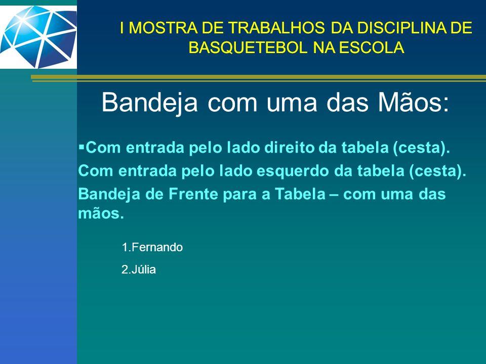 I MOSTRA DE TRABALHOS DA DISCIPLINA DE BASQUETEBOL NA ESCOLA Bandeja com uma das Mãos: Com entrada pelo lado direito da tabela (cesta). Com entrada pe