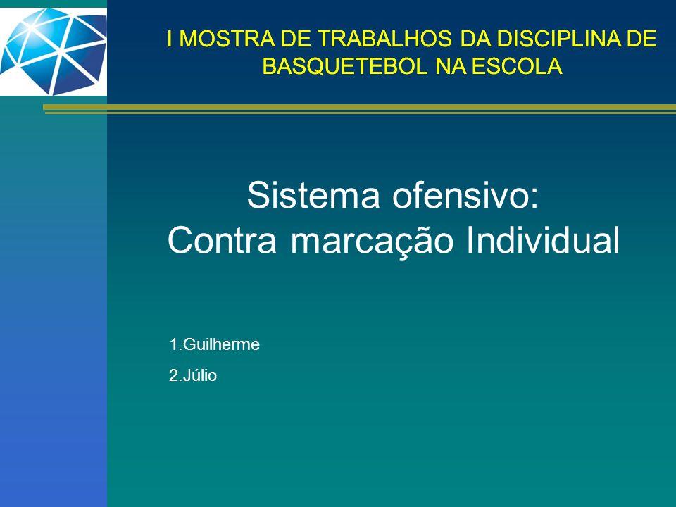 I MOSTRA DE TRABALHOS DA DISCIPLINA DE BASQUETEBOL NA ESCOLA Sistema ofensivo: Contra marcação Individual 1.Guilherme 2.Júlio