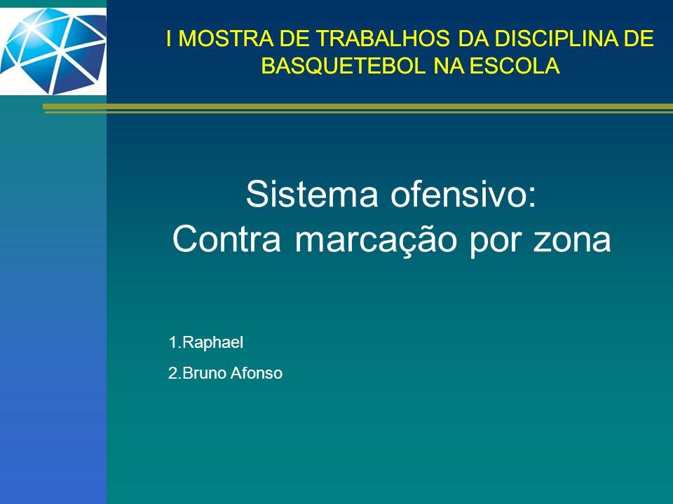 I MOSTRA DE TRABALHOS DA DISCIPLINA DE BASQUETEBOL NA ESCOLA Sistema ofensivo: Contra marcação por zona 1.Raphael 2.Bruno Afonso