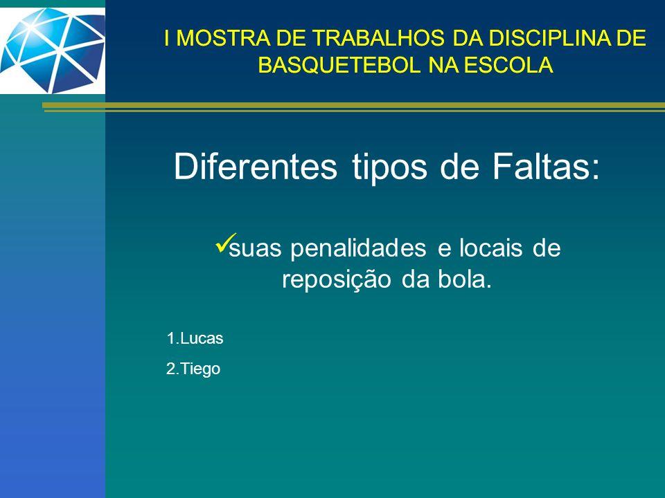 I MOSTRA DE TRABALHOS DA DISCIPLINA DE BASQUETEBOL NA ESCOLA Diferentes tipos de Faltas: suas penalidades e locais de reposição da bola. 1.Lucas 2.Tie
