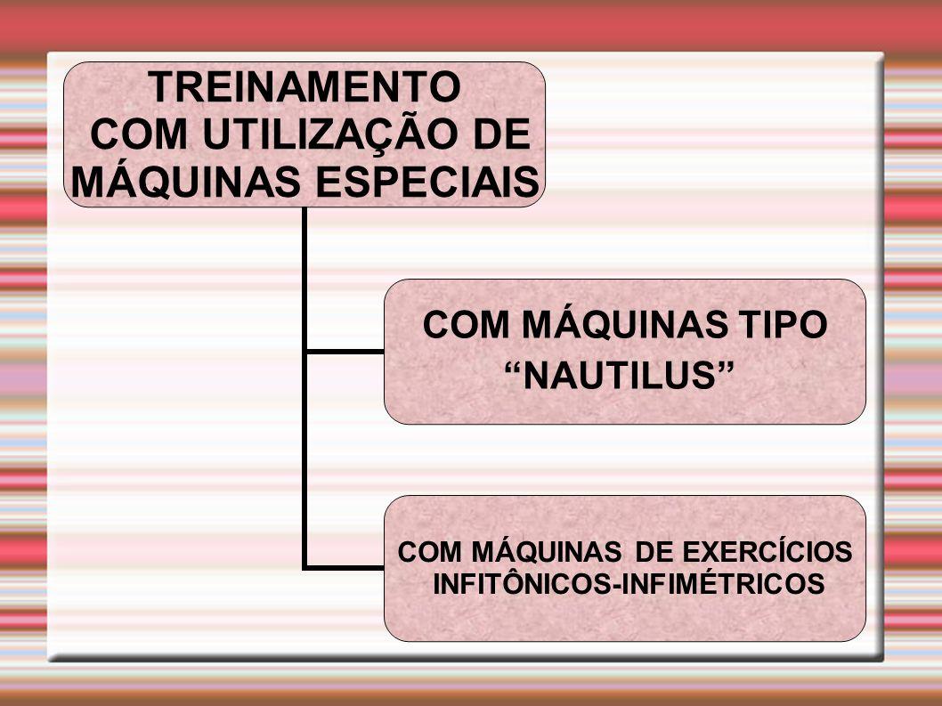 TREINAMENTO COM UTILIZAÇÃO DE MÁQUINAS ESPECIAIS COM MÁQUINAS TIPO NAUTILUS COM MÁQUINAS DE EXERCÍCIOS INFITÔNICOS- INFIMÉTRICOS