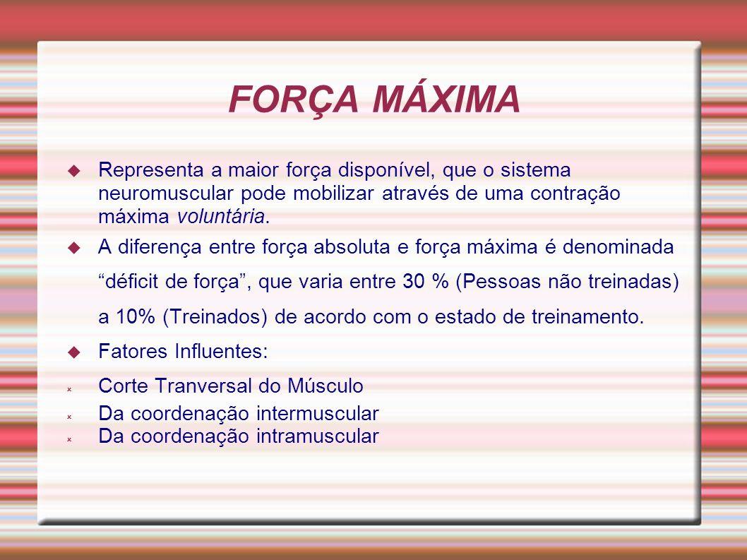 FORÇA MÁXIMA Representa a maior força disponível, que o sistema neuromuscular pode mobilizar através de uma contração máxima voluntária. A diferença e