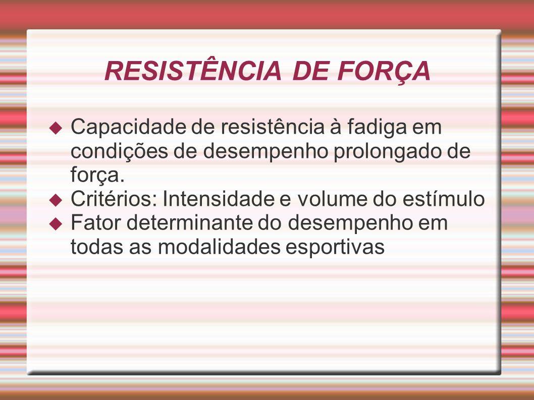 RESISTÊNCIA DE FORÇA Capacidade de resistência à fadiga em condições de desempenho prolongado de força. Critérios: Intensidade e volume do estímulo Fa