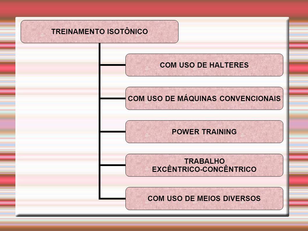 TREINAMENTO ISOMÉTRICO COM USO DE HALTERES COM USO DE APARATOS DIVERSOS COM USO DE MÁQUINAS CONVENCIONAIS DE MUSCULAÇÃO COM O USO DE COMPANHEIROS PORTAS, PAREDES, ETC