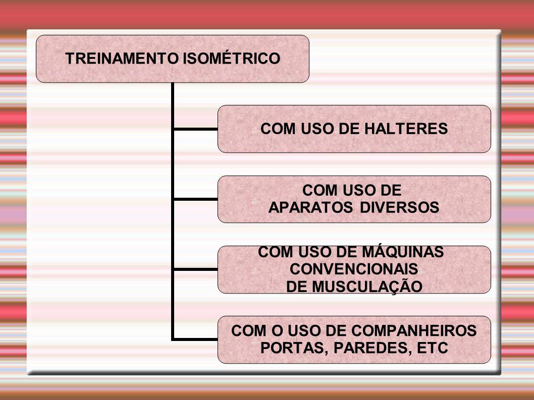 TREINAMENTO ISOMÉTRICO COM USO DE HALTERES COM USO DE APARATOS DIVERSOS COM USO DE MÁQUINAS CONVENCIONAIS DE MUSCULAÇÃO COM O USO DE COMPANHEIROS PORT