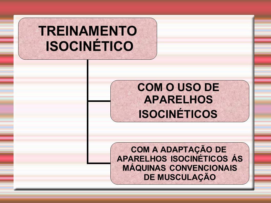 TREINAMENTO ISOCINÉTICO COM O USO DE APARELHOS ISOCINÉTICOS COM A ADAPTAÇÃO DE APARELHOS ISOCINÉTICOS ÁS MÁQUINAS CONVENCIONAIS DE MUSCULAÇÃO