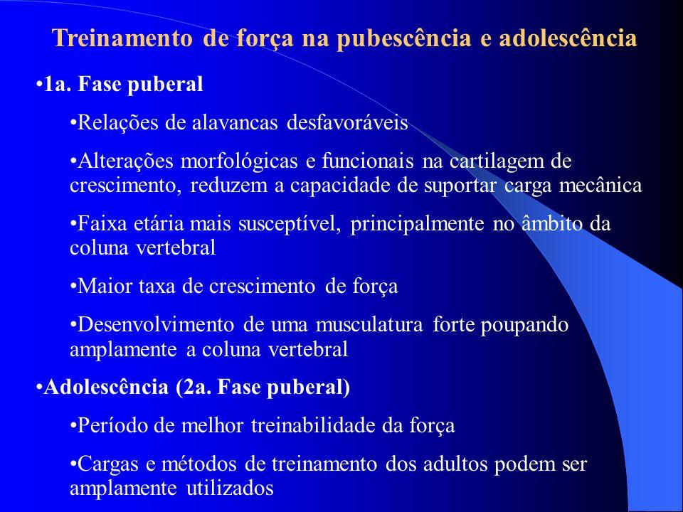 Treinamento de força na pubescência e adolescência 1a. Fase puberal Relações de alavancas desfavoráveis Alterações morfológicas e funcionais na cartil