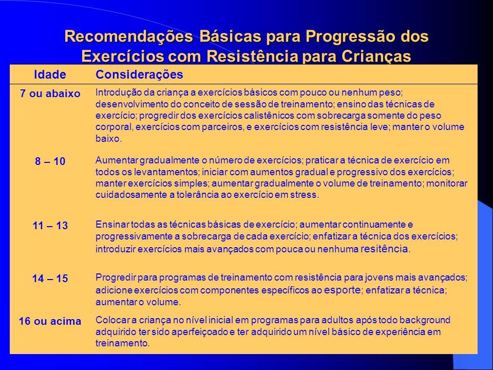 Recomendações Básicas para Progressão dos Exercícios com Resistência para Crianças IdadeConsiderações 7 ou abaixo Introdução da criança a exercícios b