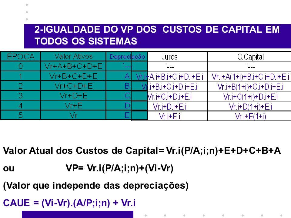 2-IGUALDADE DO VP DOS CUSTOS DE CAPITAL EM TODOS OS SISTEMAS Valor Atual dos Custos de Capital= Vr.i(P/A;i;n)+E+D+C+B+A ou VP= Vr.i(P/A;i;n)+(Vi-Vr) (