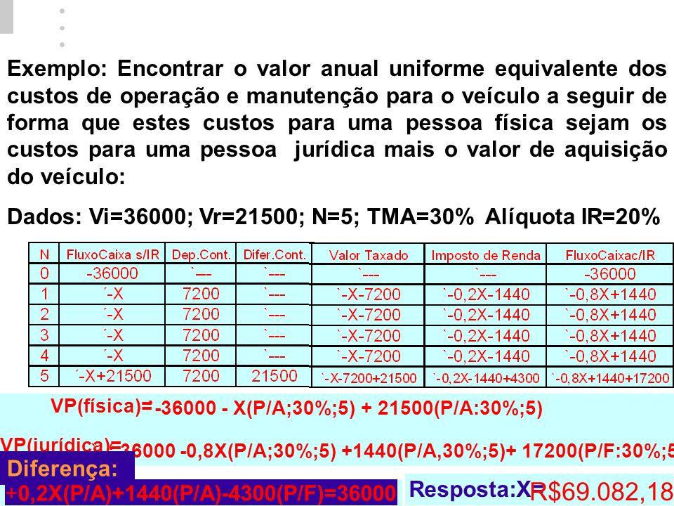 Exemplo: Encontrar o valor anual uniforme equivalente dos custos de operação e manutenção para o veículo a seguir de forma que estes custos para uma p