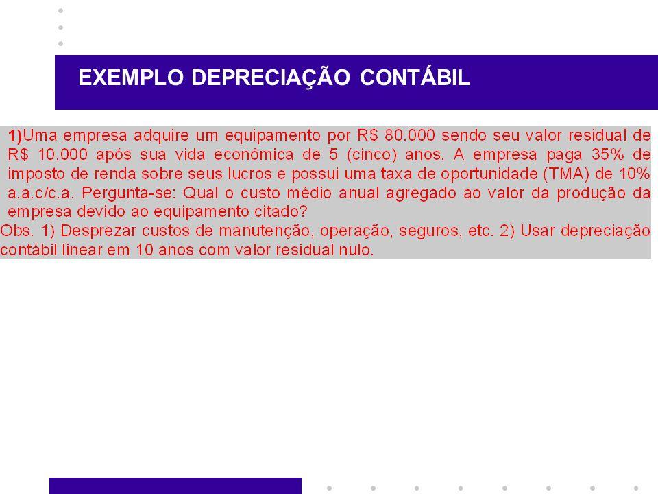EXEMPLO DEPRECIAÇÃO CONTÁBIL R. CAUE (custo médio por ano) de R$ 15.519,24