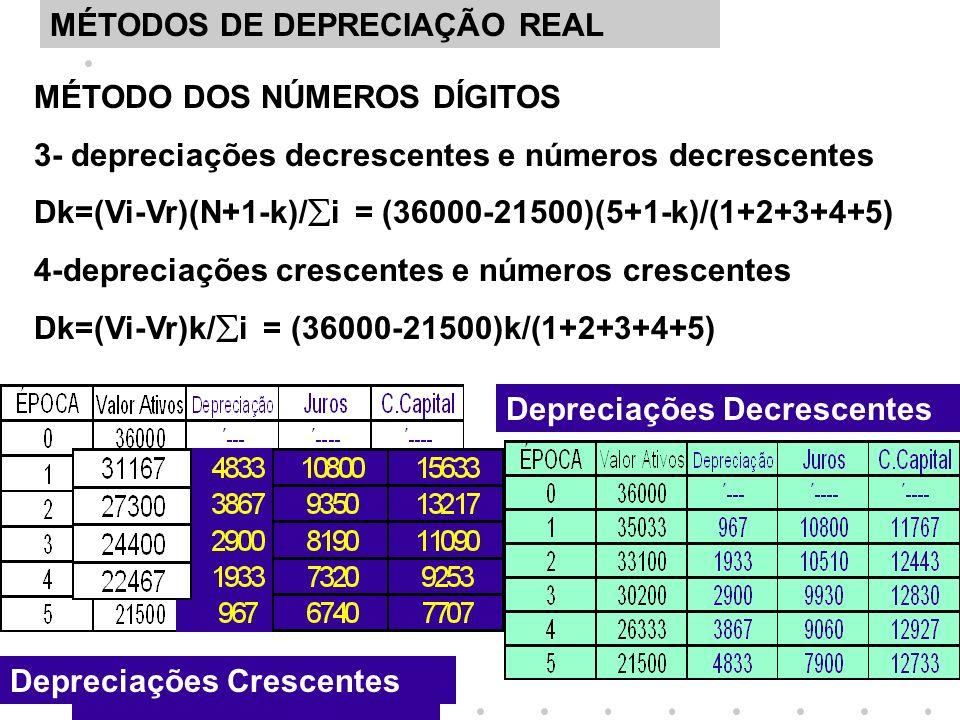 MÉTODOS DE DEPRECIAÇÃO REAL MÉTODO DOS NÚMEROS DÍGITOS 3- depreciações decrescentes e números decrescentes Dk=(Vi-Vr)(N+1-k)/ i = (36000-21500)(5+1-k)
