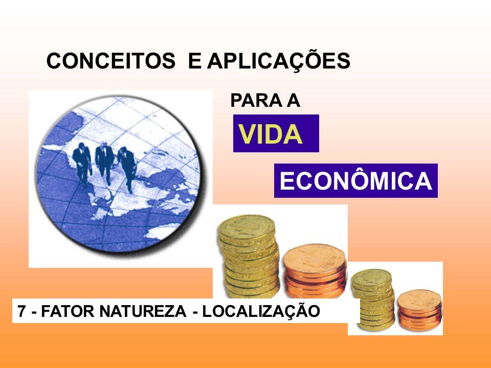 CONCEITOS E APLICAÇÕES PARA A VIDA ECONÔMICA 7 - FATOR NATUREZA - LOCALIZAÇÃO