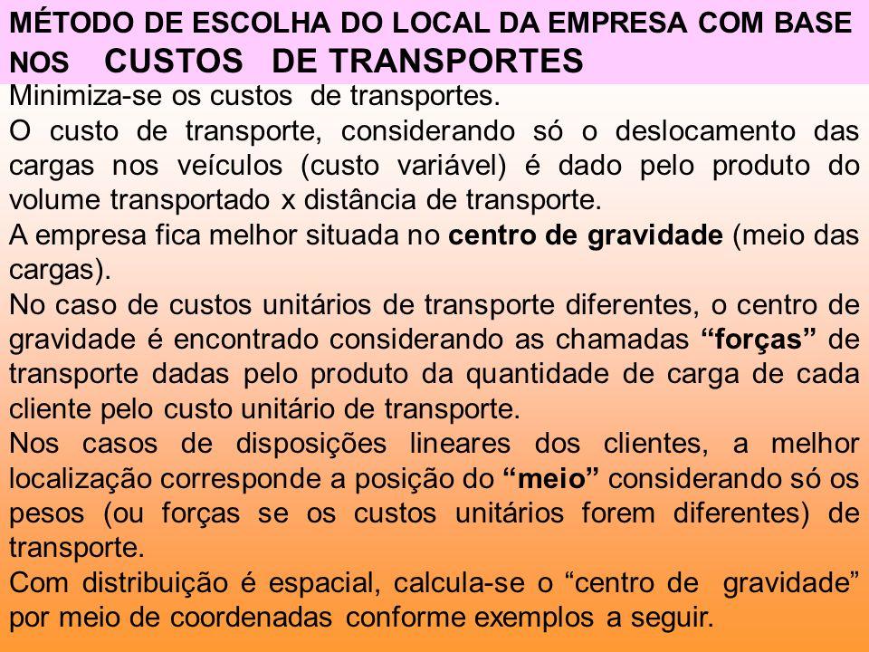 Minimiza-se os custos de transportes. O custo de transporte, considerando só o deslocamento das cargas nos veículos (custo variável) é dado pelo produ