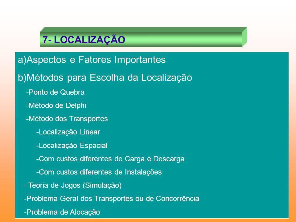7- LOCALIZAÇÃO a)Aspectos e Fatores Importantes b)Métodos para Escolha da Localização -Ponto de Quebra -Método de Delphi -Método dos Transportes -Loca