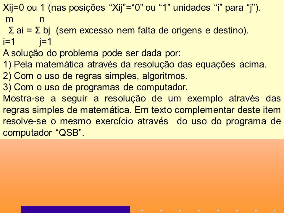 Xij=0 ou 1 (nas posições Xij=0 ou 1 unidades i para j). m n Σ ai = Σ bj (sem excesso nem falta de origens e destino). i=1 j=1 A solução do problema po