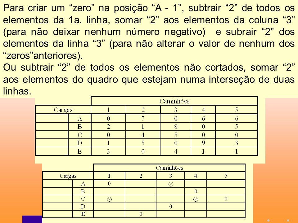 Para criar um zero na posição A - 1, subtrair 2 de todos os elementos da 1a. linha, somar 2 aos elementos da coluna 3 (para não deixar nenhum número n