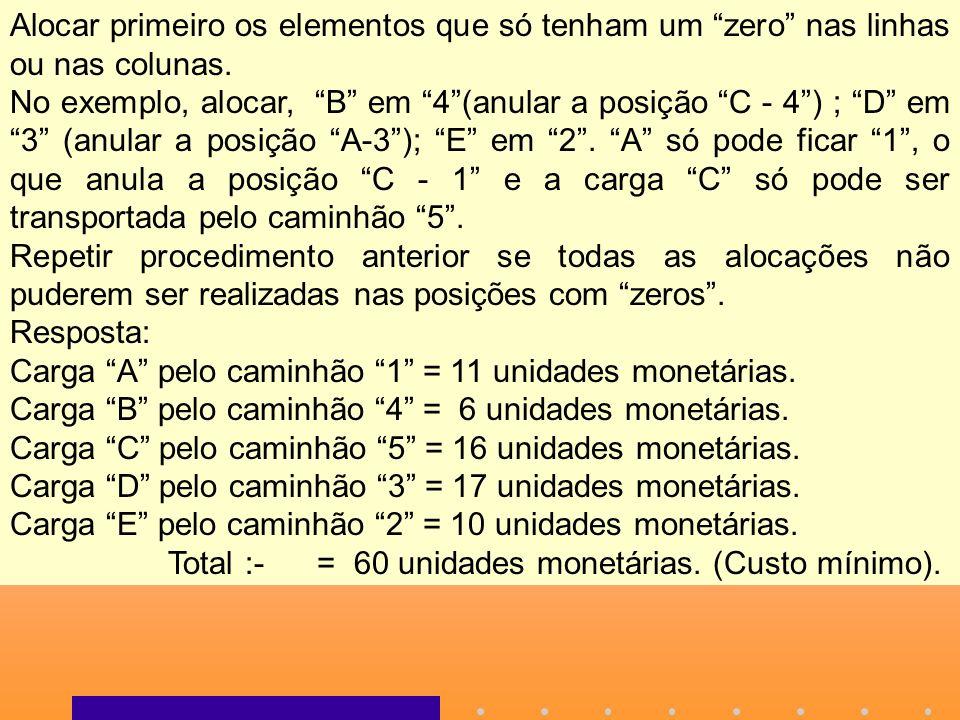 Alocar primeiro os elementos que só tenham um zero nas linhas ou nas colunas. No exemplo, alocar, B em 4(anular a posição C - 4) ; D em 3 (anular a po