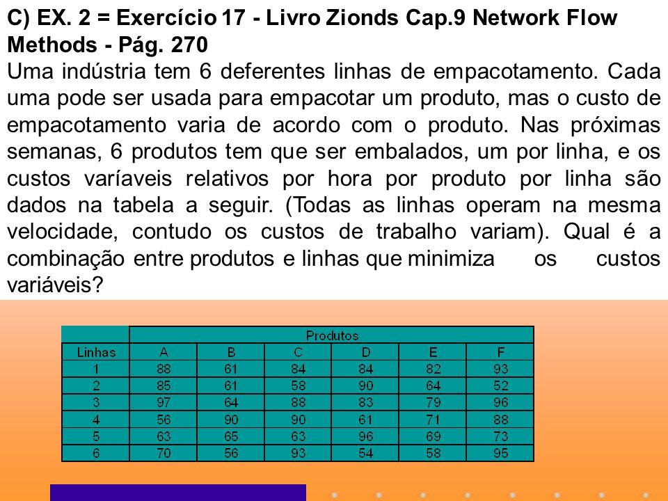 C) EX. 2 = Exercício 17 - Livro Zionds Cap.9 Network Flow Methods - Pág. 270 Uma indústria tem 6 deferentes linhas de empacotamento. Cada uma pode ser