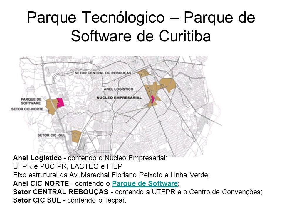 Parque Tecnólogico – Parque de Software de Curitiba Anel Logístico - contendo o Núcleo Empresarial: UFPR e PUC-PR, LACTEC e FIEP Eixo estrutural da Av.
