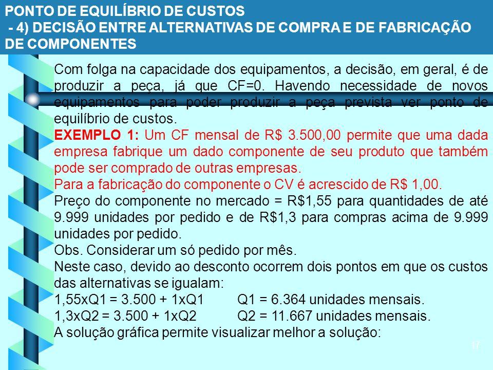 17 Com folga na capacidade dos equipamentos, a decisão, em geral, é de produzir a peça, já que CF=0.