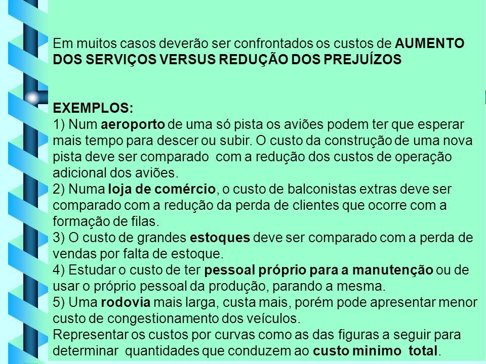 23 Em muitos casos deverão ser confrontados os custos de AUMENTO DOS SERVIÇOS VERSUS REDUÇÃO DOS PREJUÍZOS EXEMPLOS: 1) Num aeroporto de uma só pista os aviões podem ter que esperar mais tempo para descer ou subir.
