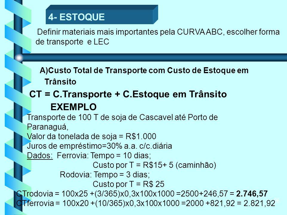 26 Definir materiais mais importantes pela CURVA ABC, escolher forma de transporte e LEC A)Custo Total de Transporte com Custo de Estoque em Trânsito CT = C.Transporte + C.Estoque em Trânsito EXEMPLO Transporte de 100 T de soja de Cascavel até Porto de Paranaguá, Valor da tonelada de soja = R$1.000 Juros de empréstimo=30% a.a.